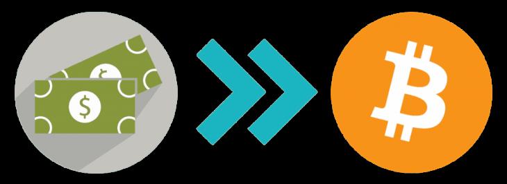 QuickPay | Bitcoin metoda de plată - Acceptați plățile cuBitcoin și QuickPay
