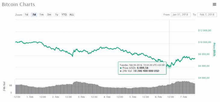 investiții bitcoin care plătesc tranzacționarea opțiunilor binare pe bitcoin