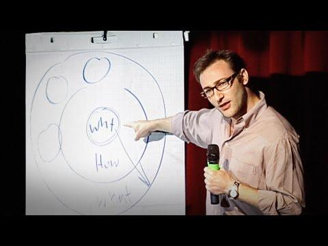 Wie großartige Führungskräfte zum Handeln inspirieren Simon Sinek